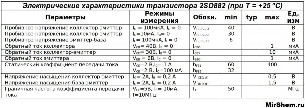 Электрические характеристики D882