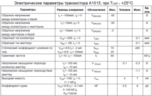 Электрические параметры А1015