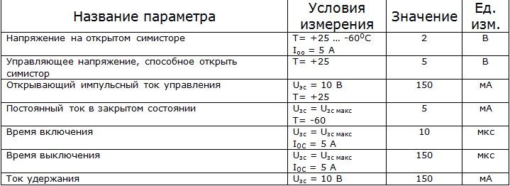 Электрические параметры