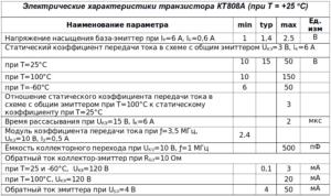 КТ808А Электрические параметры