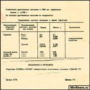 КУ208Г Этикетка