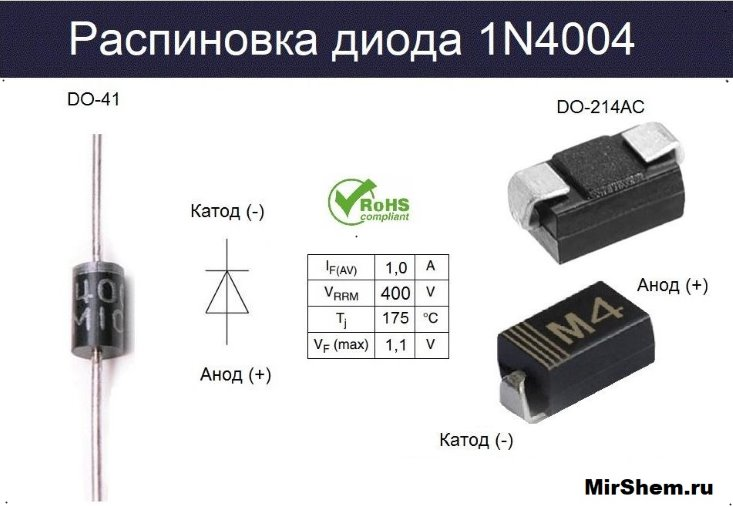 Распиновка диода 1n4004