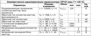 TIP127 Электрические параметры