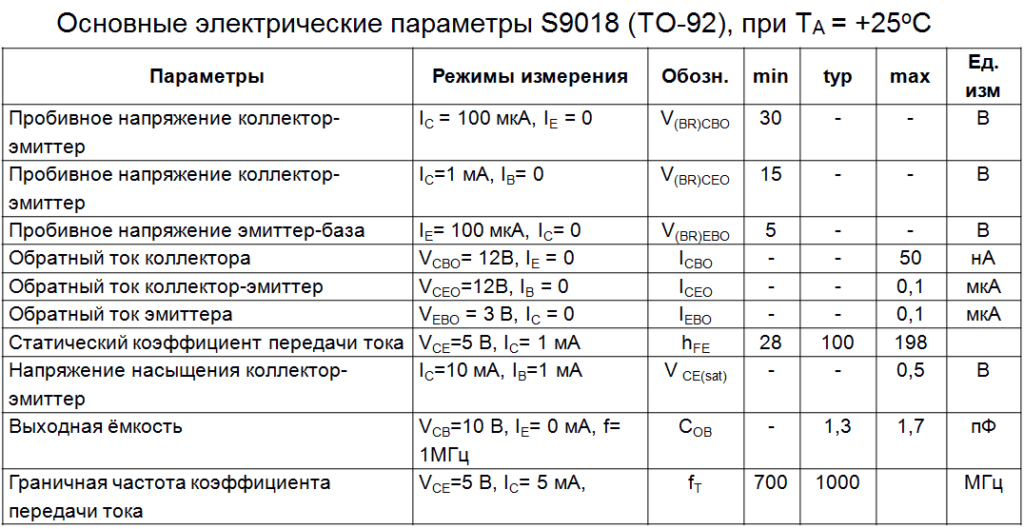 Электрические характеристики s9018