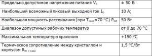 Предельные характеристики TDA7294