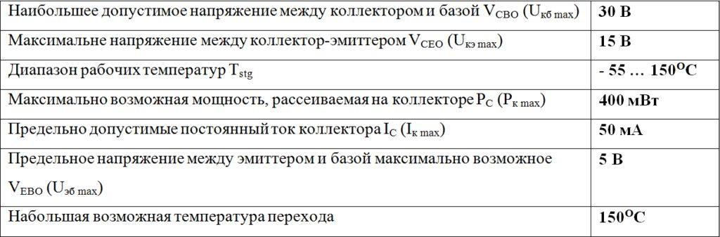 Предельные параметры S9018