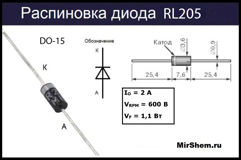 RL205 цоколевка