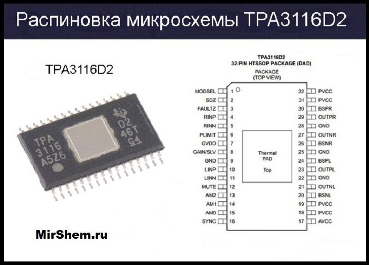 TPA3116D2 цоколевка