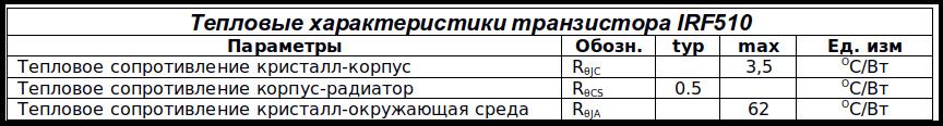 Таблица с тепловыми значениями 510 транзистора